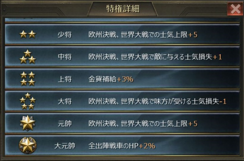 戦車帝国レビュー (79)